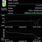 Battery Monitor Widget on the CHOETECH 19W 3AMP portable solar charger