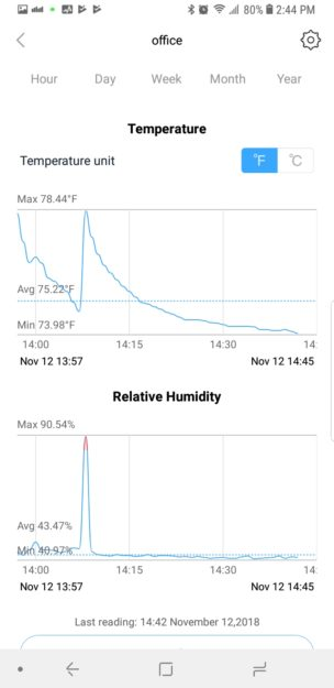 Govee WiFi Temperature and Humidity Monitor